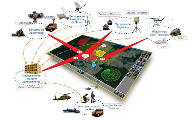 Image Attribute: Sistema Integrado de Monitoramento de Fronteiras (SISFRON),  Brazilian Integrated Border Surveillance Program
