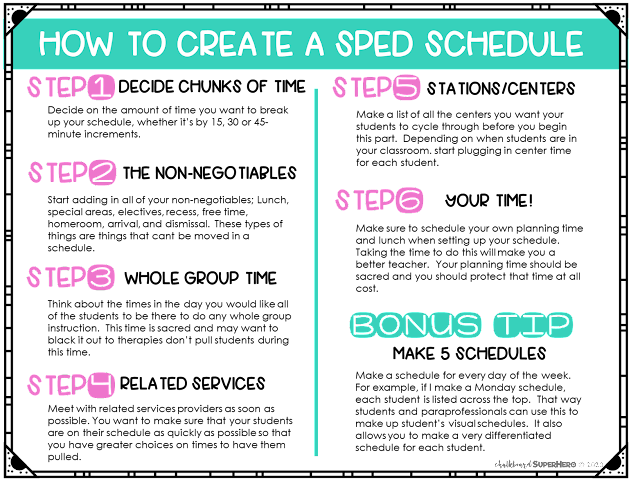 6 steps on how to create an effective schedule for special education