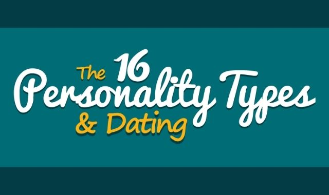 Dating According to Your MBTI Personality Type
