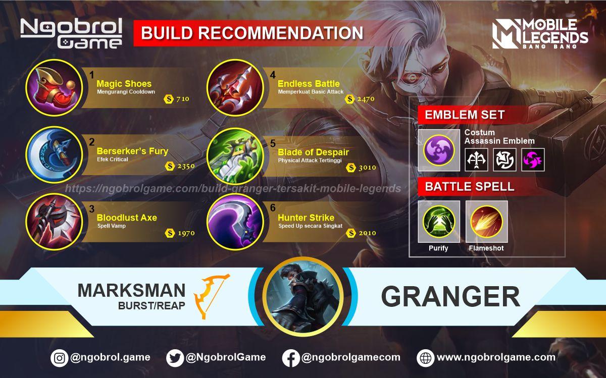 Build Granger  Savage Mobile Legends