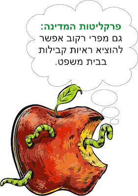 מערכת המשפט במדינת ישראל לא מיישמת את דוקטרינת פרי העץ המורעל