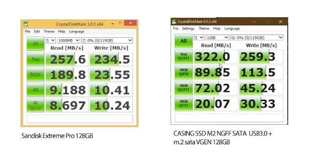Membuat ssd portable sendiri menggunakan CASING SSD M2 NGFF SATA USB3.0 - SSD ENCLOSURE