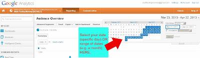 Google Analytics for Blogs