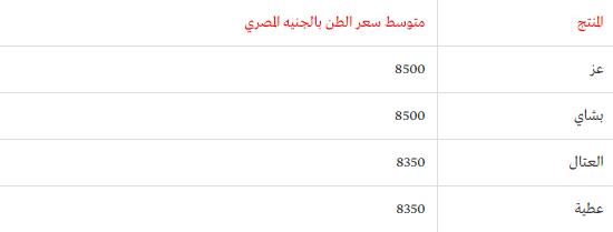 اسعار الحديد في مصر