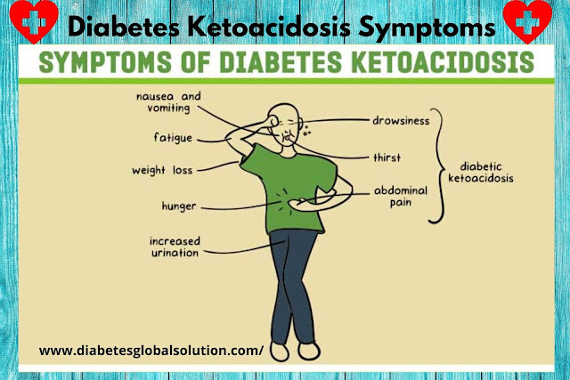 Diabetes Ketoacidosis Symptoms (DKA)