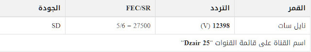 تردد قناة دزاير 25 2020