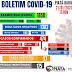 Piatã  registra 22 novos casos da Covid-19