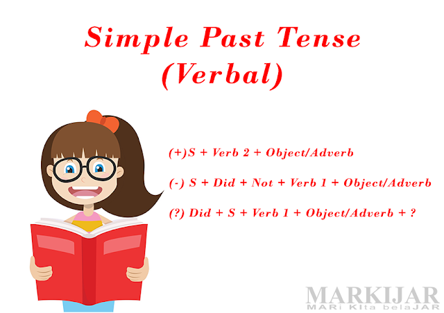 Simple Past Tense (Verbal)