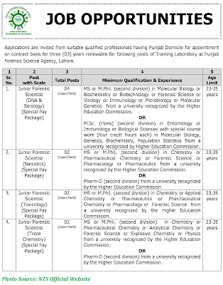Punjab Forensic Science Agency Jobs 2021 Latest Apply Online from All Over Punjab