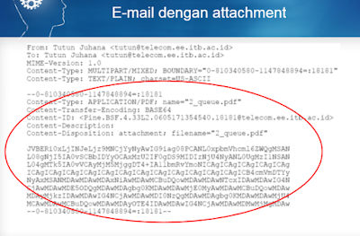 Contoh email dengan atachment :