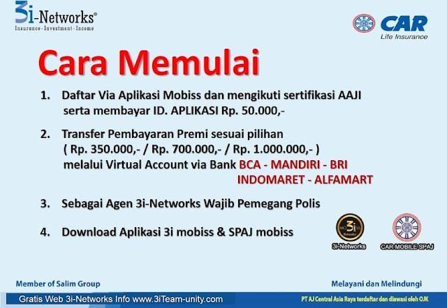 Cara Mendaftar 3i-Networks di Brunei Darussalam
