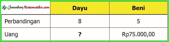 Contoh Soal dan Kunci Jawaban Matematika Kelas 5 Halaman 93