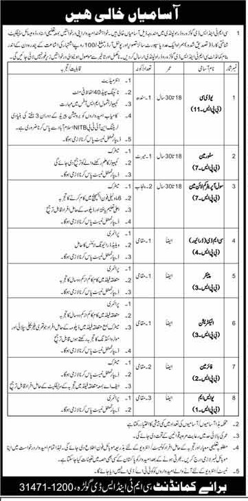 Pakistan Army CMT & SD Jobs 2021 - Pak Army Latest Jobs 2021 - Pak Army Jobs 2021