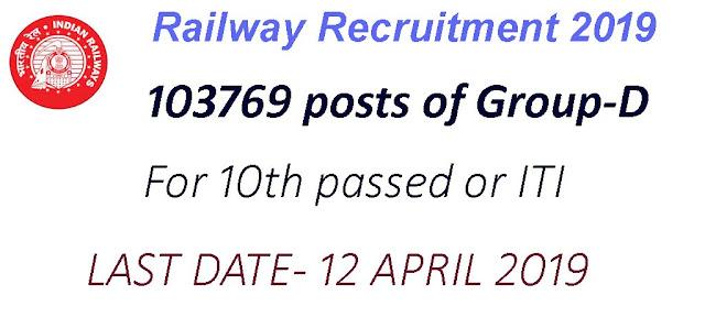 Railway group d recruitment 2019, Railway recruitment 2019, rrb recruitment 2019, RRB and RRC Recruitment 2019,  RRC Group D Recruitment 2019