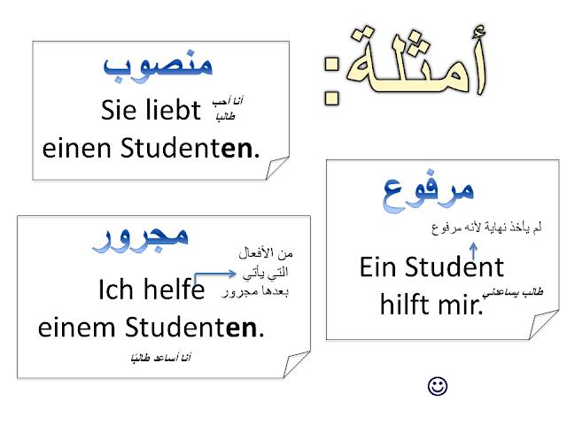 أمثلة نعلى الأسماء الضعيفة في الألمانية مرفوع مجرور منصوب