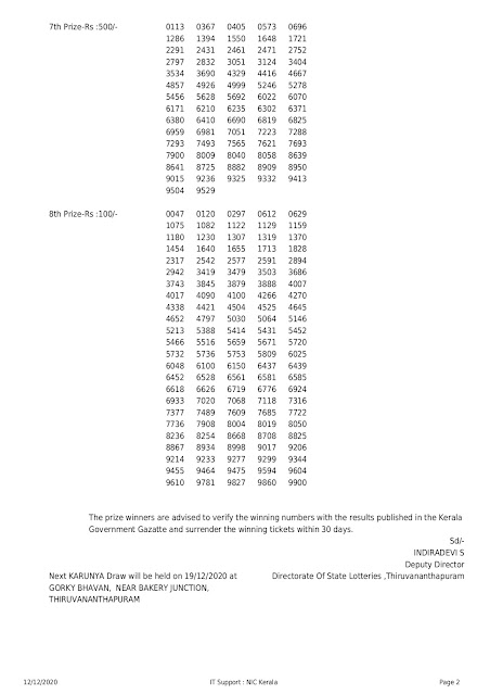 Keralalottery, Live Kerala Lottery Results Today 12-12-2020, Kerala Lottery Result Karunya, Karunya Lottery Online, KR 477, Kerala Lottery Today