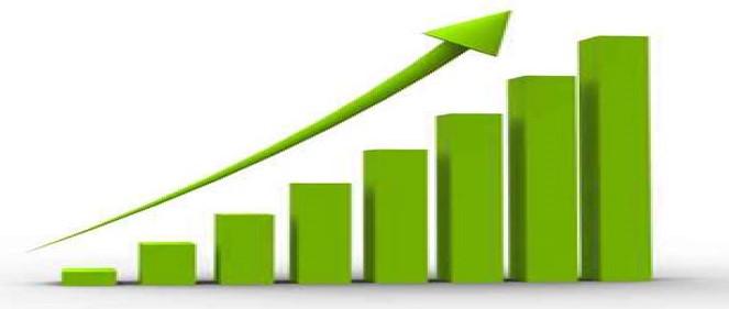 اليوم حالة السوق خضراء على العملات حاله عامه من الصعود