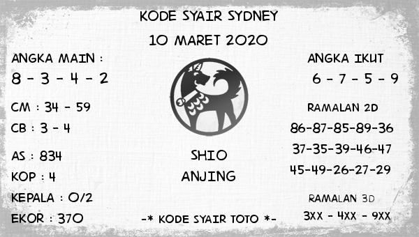 Prediksi Togel Sidney Selasa 10 Maret 2020 - Kode Syair Toto