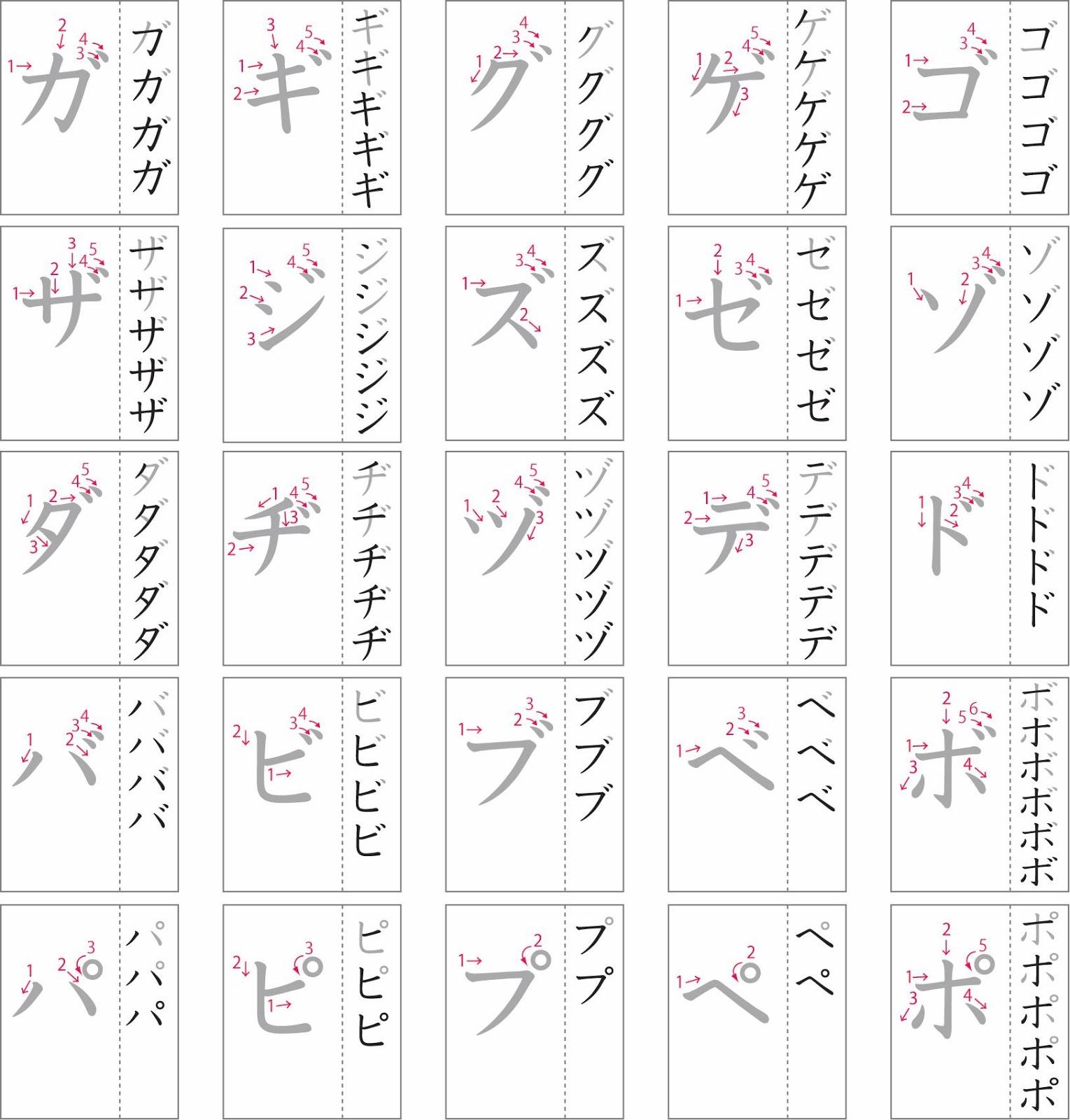Cara Penulisan Huruf Katakana Yang Benar