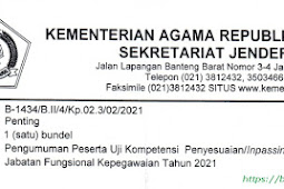 Pengumuman Peserta Uji Kompetensi Penyesuaian/Inpassing Jabatan Fungsional  Kepegawaian  Tahun 2021