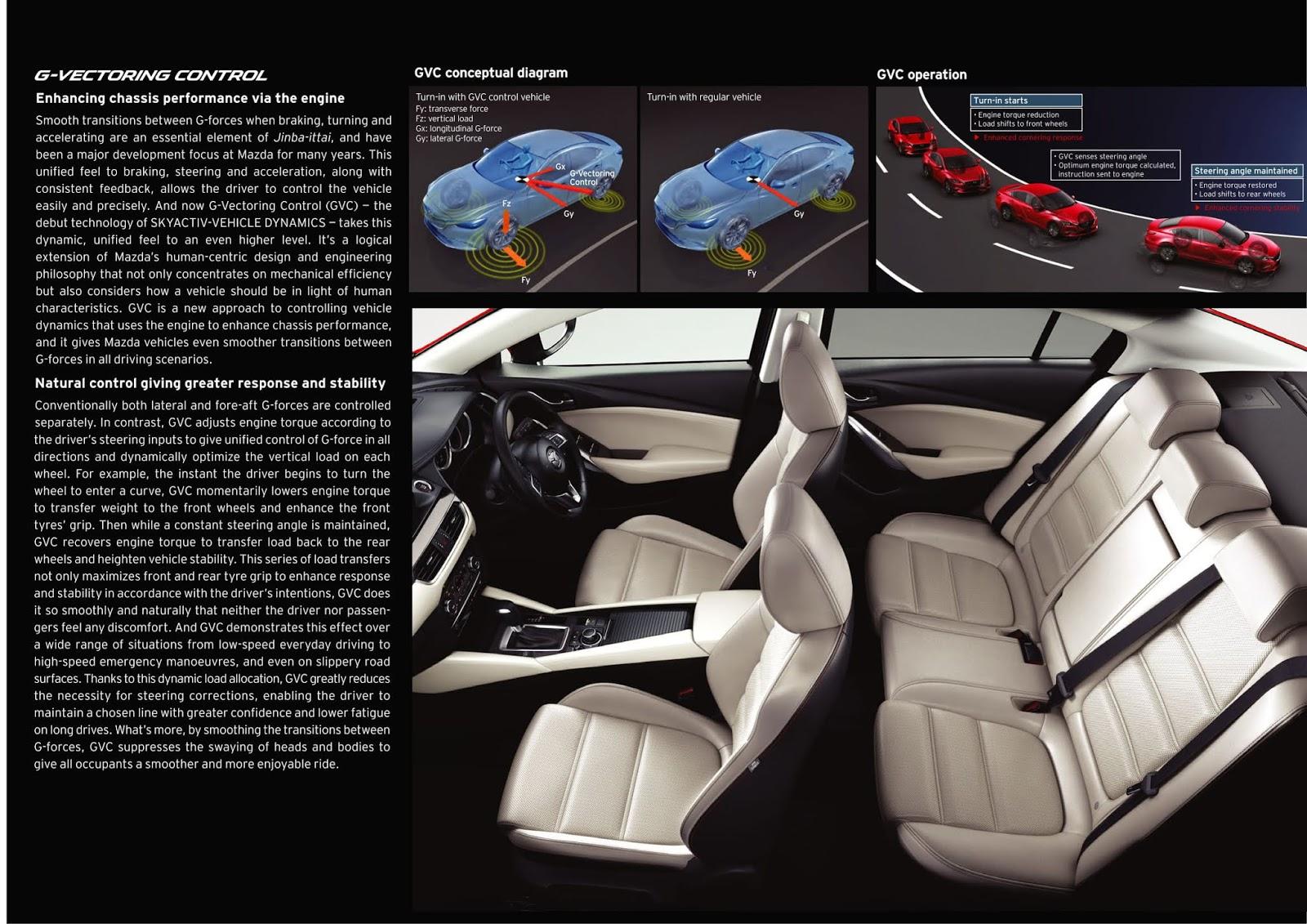 All New Mazda 6 Estate, Harga Promo Mazda 6 Estate Bali