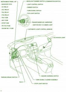 ez go golf cart wiring diagram 36 volt hobart welder fuse box toyota 2009 camry le   download free