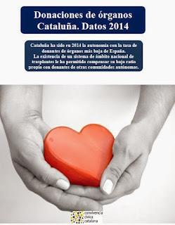 http://files.convivenciacivica.org/Donaciones%20de%20organos%20en%20Catalu%C3%B1a%202014.pdf