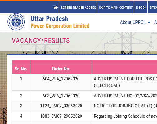 UPPCL Technicial Electrical Recruitment 2020 Online Form