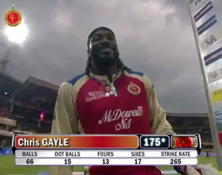 Unbelievable Chris Gayle