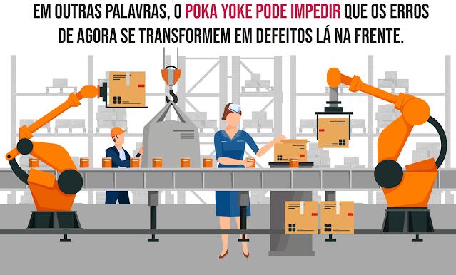 Poka Yoke: como ter uma empresa à prova de erros