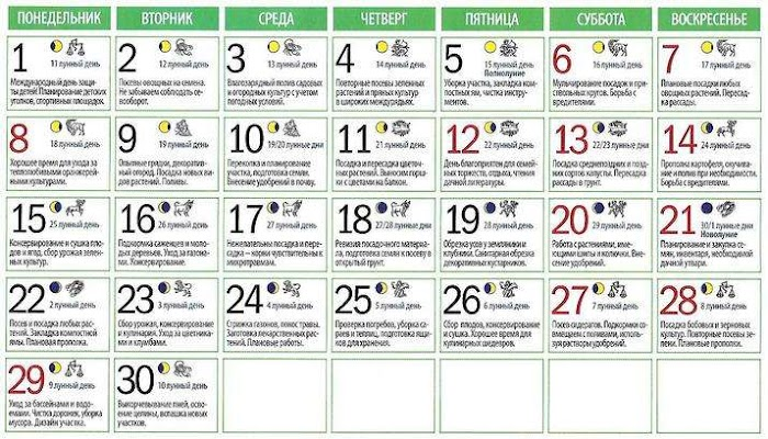 Подробный лунный календарь на июнь 2020 года