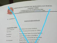 Viral... Pimpinan Polri Susupi Gerakan Kritis Mahasiswa Dan Pemuda Melalui Oknum