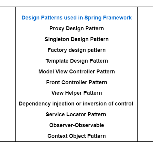 Java Design Patterns Interview Questions and Answers