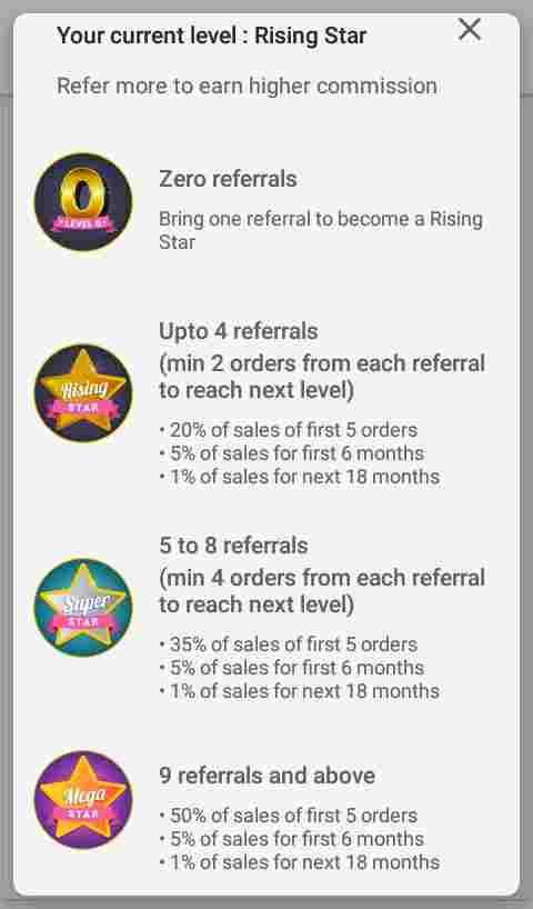Meesho App refer and earn program: Best Reselling App