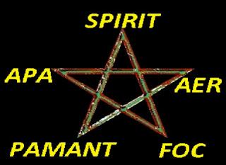 Pentagrama: Simbol şi semnificaţie