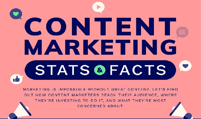 Content Marketing Statistics & Facts #infographic