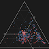 Experiments with Ternary Plots in Tableau
