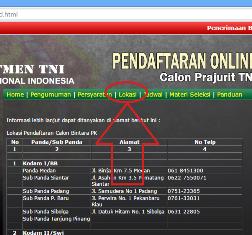Lokasi Pendaftaran TNI AD AL AU