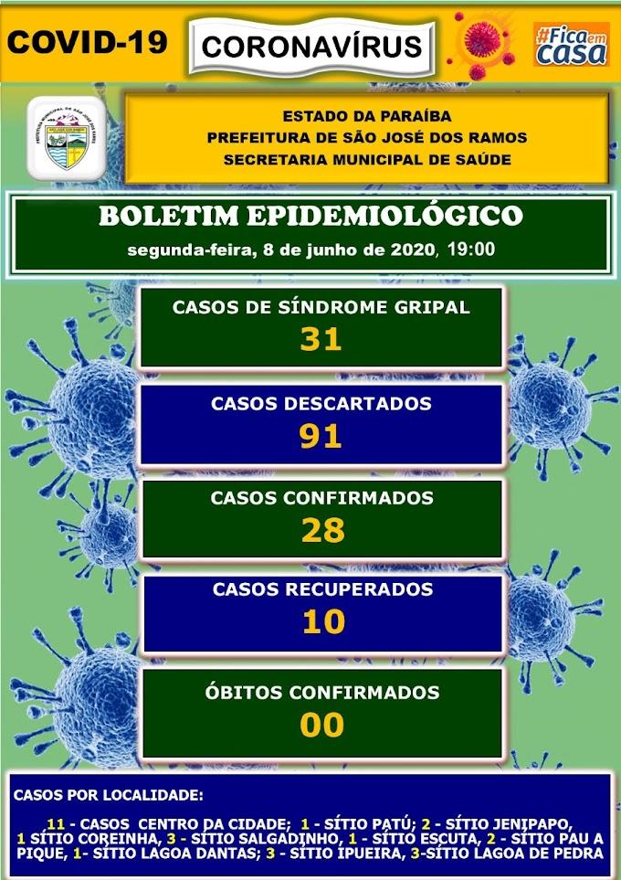 BOLETIM CORONA-VÍRUS (São José dos Ramos): Fique informado sobre atualizações em sua cidade. (08/06/2020).