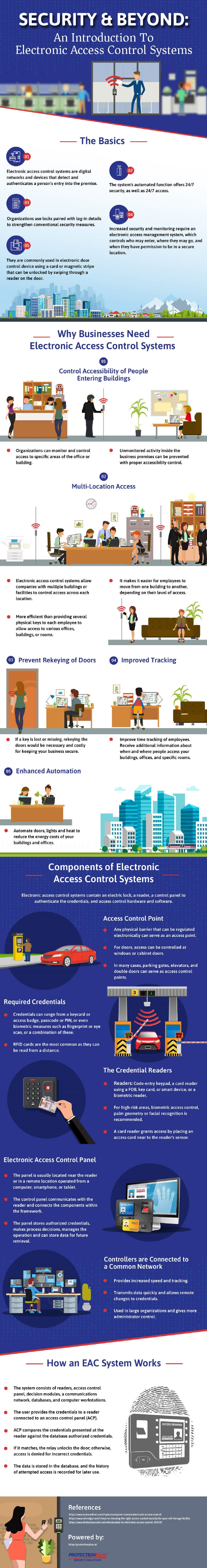 electronic-access-control-system-infographic