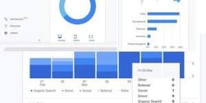 google analytics report 2