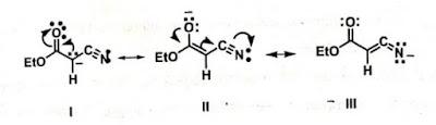 Ayo Belajar Resonansi Kimia