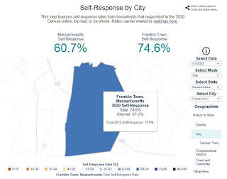 We have reached a 74.6% response rate for Franklin