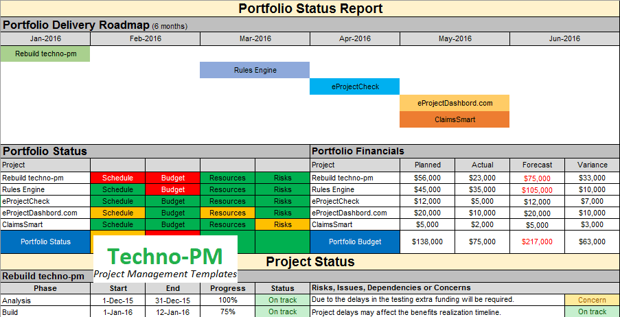 Multiple Project Status Report