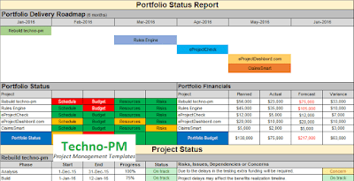 multiple project report template, multiple project status report template