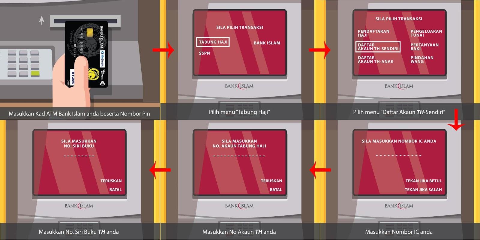 Cara Cara Untuk Link Kad Atm Bank Anda Ke Akaun Tabung Haji