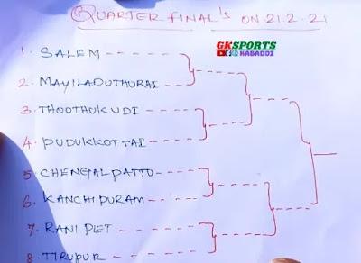 47th Junior Championship Kabaddi Match Tamilnadu