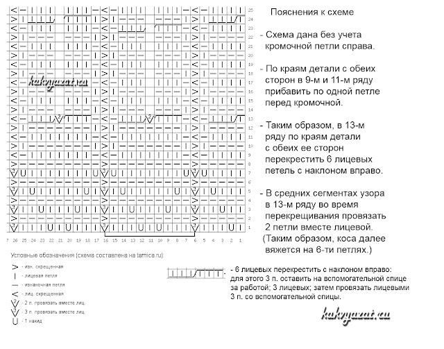 Схема ажурного узора, переходящего в аранское плетение, пояснения к схеме.