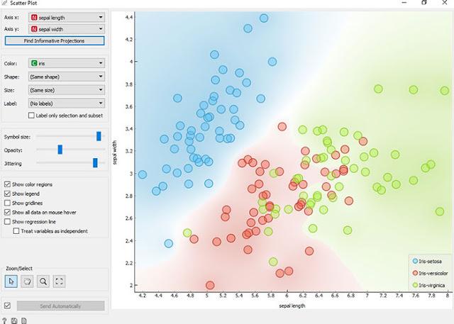 Визуализация данных при помощи Orange