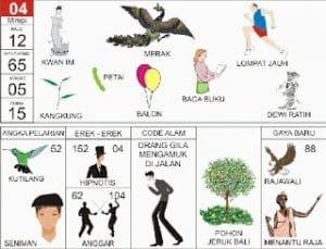 Erek Erek 04 Angka Erek Erek Kangkung